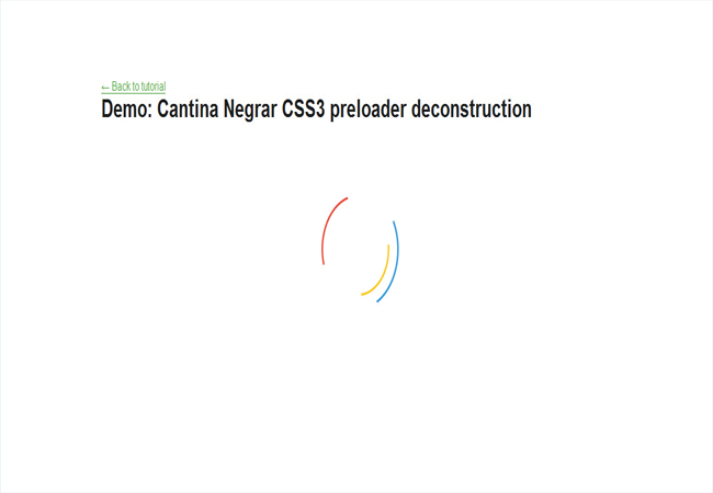 CSS3 Spinning - Amazing animated CSS3 preloader Plugin