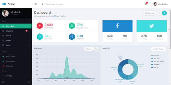 Scale -Bootstrap Web Application Admin Template