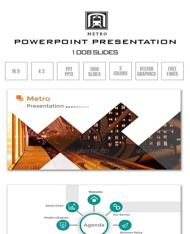 Metro City - PowerPoint Presentation for Professional and Creative Business