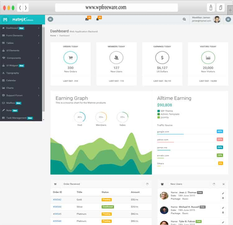MatMix - Admin Template with Powerful Components